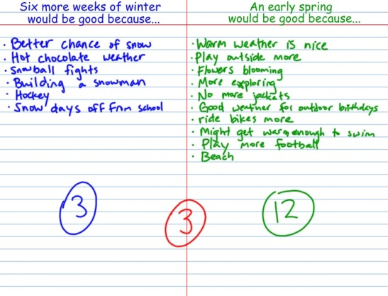 Most of the students in this class were ready for spring to arrive!