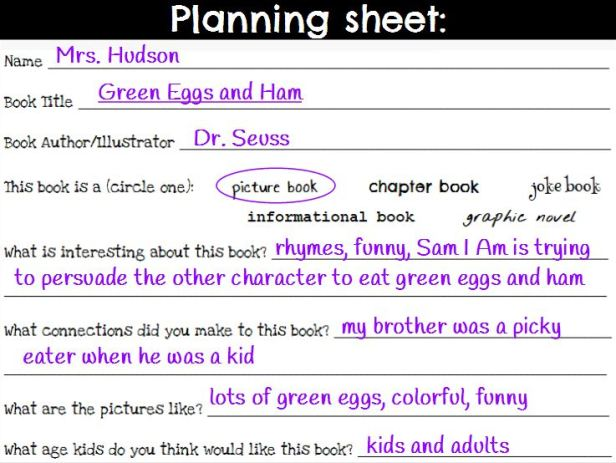 My example, written about Dr. Seuss's Green Eggs & Ham