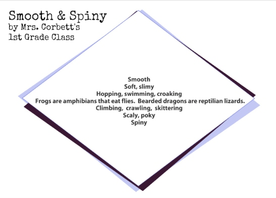 Since 1st grade has been learning about animal life cycles in science, Mrs. Corbett's class decided to make their smooth vs. spiny poem into a comparison of amphibians and reptiles--how cool!
