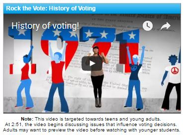 history-of-voting
